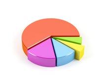 Diagrama do negócio. Foto de Stock