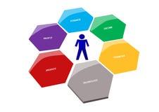Diagrama do negócio Imagens de Stock