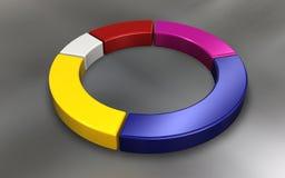 Diagrama do negócio Imagem de Stock