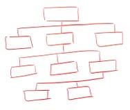 diagrama do negócio Fotos de Stock