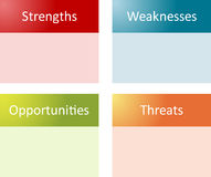 Diagrama do negócio da análise do SWOT Foto de Stock Royalty Free