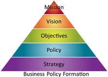 Diagrama do negócio da política de negócio ilustração royalty free