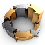 Diagrama do negócio Foto de Stock Royalty Free