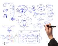 Diagrama do processo de negócio Imagens de Stock Royalty Free