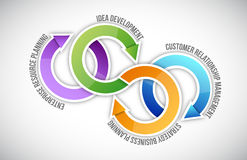 Diagrama do sucesso comercial Foto de Stock