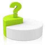 Diagrama e ponto de interrogação de carta da torta Imagens de Stock Royalty Free