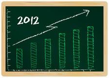 Diagrama econômico ilustração stock