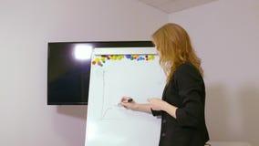 Diagrama ejecutivo del dibujo de la empresaria en flipchart en oficina almacen de video