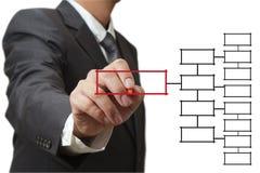 Diagrama em branco do negócio com lotes do quarto Foto de Stock Royalty Free