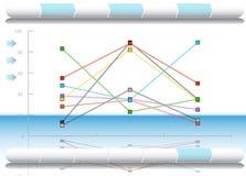 Diagrama financeiro Imagens de Stock