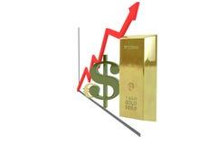 Diagrama financiero del euro, de la muestra de dólar y del oro Imagen de archivo libre de regalías