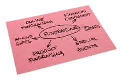 Diagrama Fundraising Fotografía de archivo libre de regalías