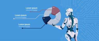 Diagrama gráfico da posse moderna do robô, tecnologia futurista do mecanismo da inteligência artificial ilustração royalty free