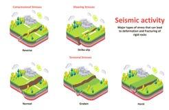 Diagrama isométrico do vetor dos esforços da crosta de terra da atividade sísmica ilustração royalty free