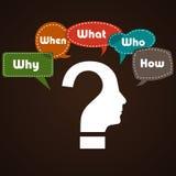 Diagrama principal de pensamiento de la pregunta para el análisis de la causa original stock de ilustración