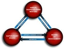 diagrama roczny biznesowy raport Fotografia Royalty Free