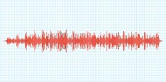 Diagrama sísmico do gráfico do terremoto do Seismogram Atividade do richter da vibração do Seismometer ou das ondas sadias fotografia de stock