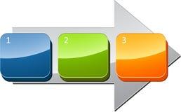 Diagrama secuencial del asunto de los pasos de progresión Fotografía de archivo libre de regalías