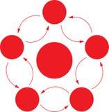 Diagrama simples Foto de Stock