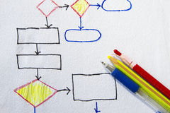 Diagrama do fluxograma Imagens de Stock Royalty Free