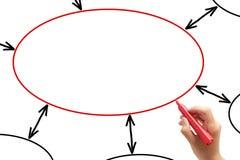 Diagrama vazio de tiragem no whiteboard Imagens de Stock