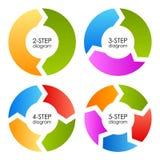 Diagramas do processo do ciclo Imagens de Stock Royalty Free