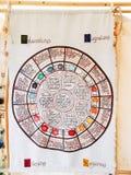 Diagramas esquemáticos médicos medievais da carta e da tabela de cores da urina e fotos de stock
