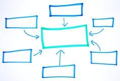Diagramas vazios do negócio Fotos de Stock Royalty Free