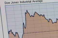 diagramdata Dow Jones fotografering för bildbyråer
