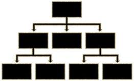 diagramflödesdiagram Royaltyfri Bild