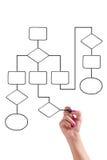 diagramflödesdiagram Royaltyfri Fotografi