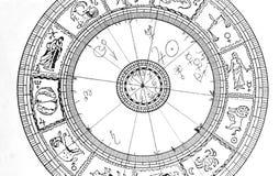 diagramhoroskophjul Arkivfoto