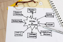 diagraminvesteringretur Royaltyfri Fotografi