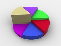Diagramm. Stockfotografie
