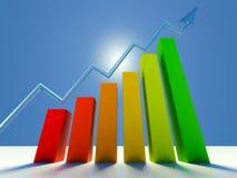 Diagramm 3d, das wachsende Profite zeigt lizenzfreie abbildung