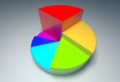 Diagramm Royalty Free Stock Photos