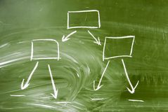Diagramm auf einer Schuletafel Stockbilder