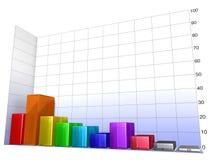Diagramm della barra Immagini Stock Libere da Diritti