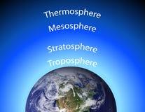 Diagramm der Atmosphäre der Erde Lizenzfreies Stockfoto