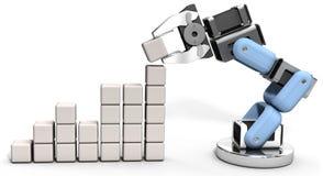 Diagramm der Robotertechnologie-kommerziellen Daten Stockbilder
