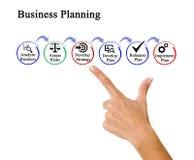 Diagramm der Unternehmensplanung Lizenzfreie Stockfotografie