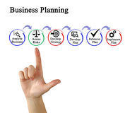 Diagramm der Unternehmensplanung Stockbilder