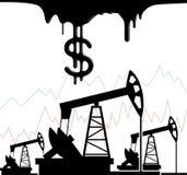Diagramm des Öls Lizenzfreies Stockbild