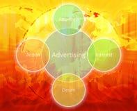 Diagramm des bekanntmachenden Geschäfts Stockfoto