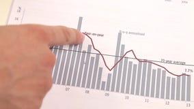 Diagramm des betrieblichen Gesamtbudgets stock footage