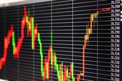Diagramm des Devisenmarkts Stockfotos