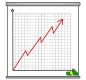 Diagramm des Einkommens Stockfotos