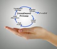 Diagramm des geistigen Eigentums Lizenzfreies Stockfoto