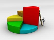 Diagramm des Wachstums 3d Lizenzfreie Stockfotos