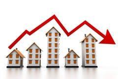 Diagramm des Wohnungsmarkts Lizenzfreies Stockbild